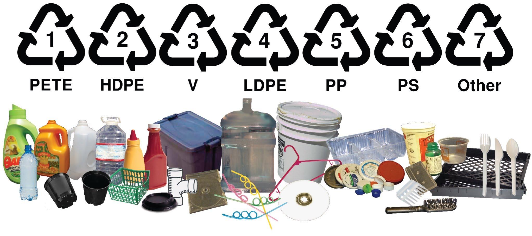 Tutto quello che c da sapere sui contenitori in plastica - Contenitori di plastica ikea ...